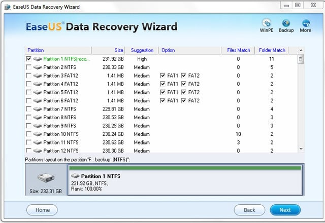 Format Recovery