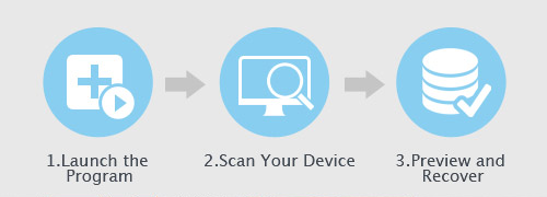 recover usb in 3 steps with EaseUS Data Recovery Wizard