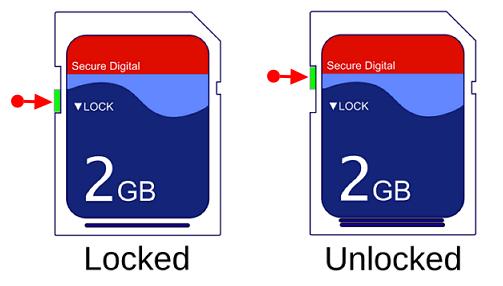 Unlock SD Card | How to Recover SD Card Pictures/Files for