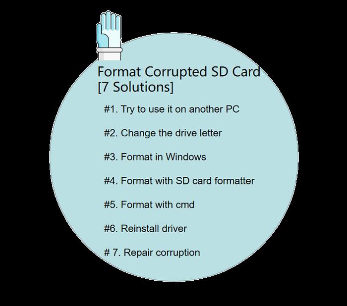 7 حلول لتهيئة بطاقة sd تالفة
