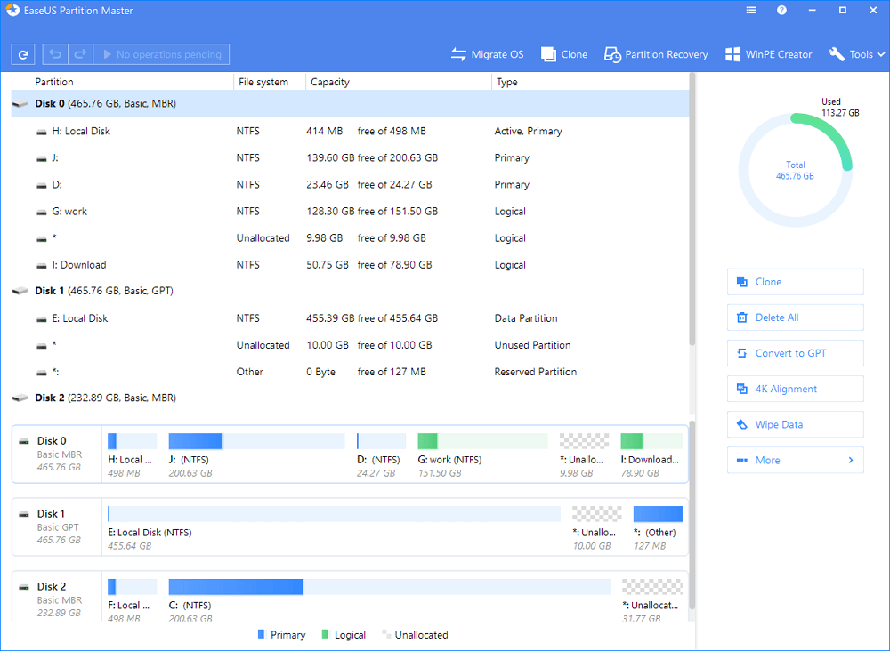 EaseUS Partition Manager software
