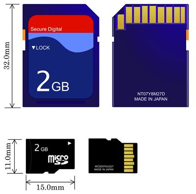 بطاقة cf مقابل بطاقة sd في الحجم