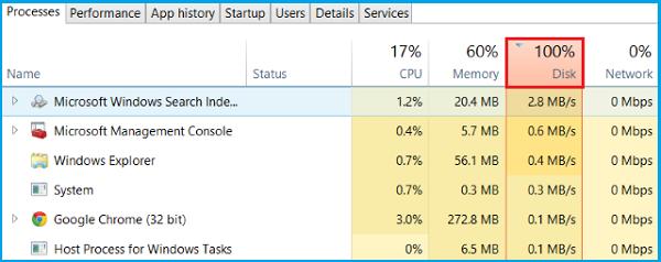 Utilisation du disque dur à 100% Windows 10