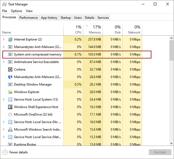 system and compressed memory cause high disk usage on Windows 10