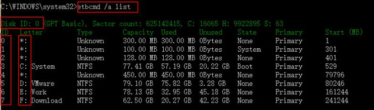 easeus todo backup command line list disk partition