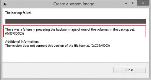 there was a failure in preparing the backup image of one of the volumes in the backup set