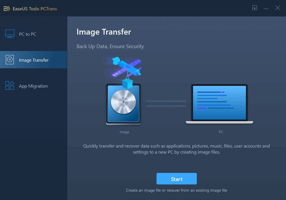 transfer files via image