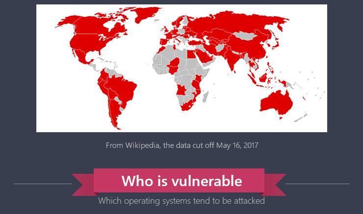 Global Wannacry Ransomware Attack